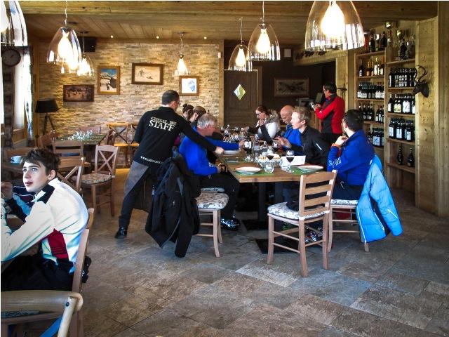 Frokost under en skiferie i Italien
